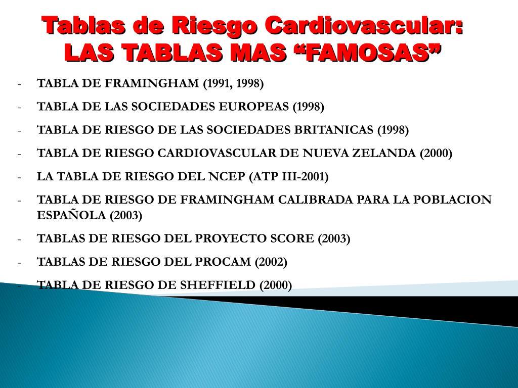 """Tablas de Riesgo Cardiovascular: LAS TABLAS MAS """"FAMOSAS"""""""