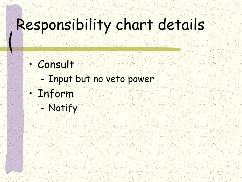 Responsibility chart details