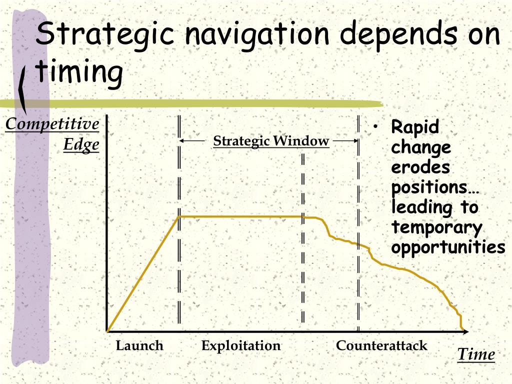 Strategic navigation depends on timing