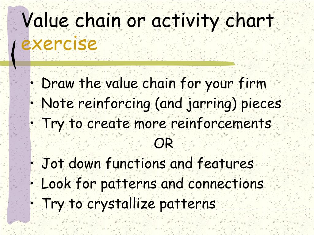 Value chain or activity chart