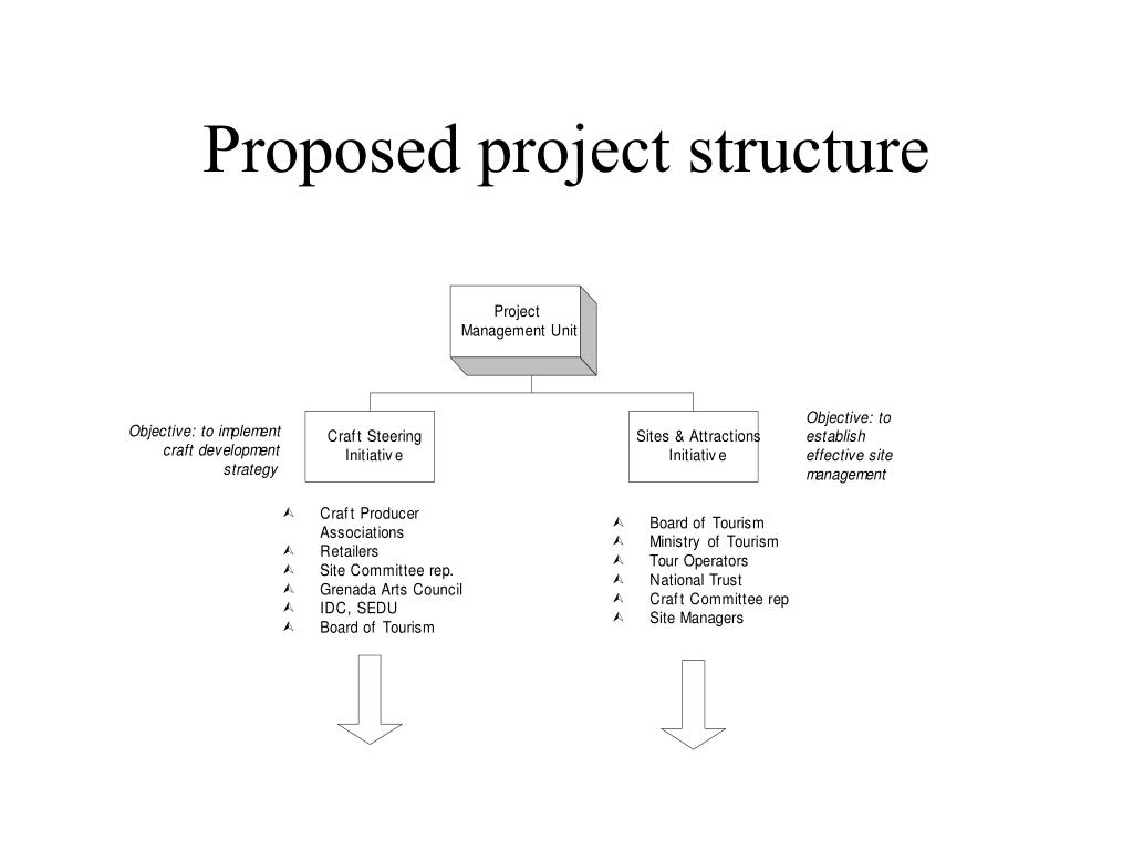 Proposed project structure