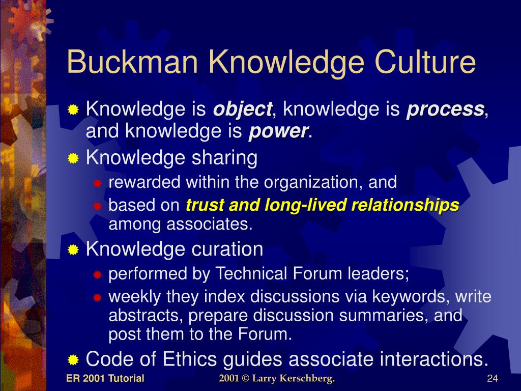 Buckman Knowledge Culture
