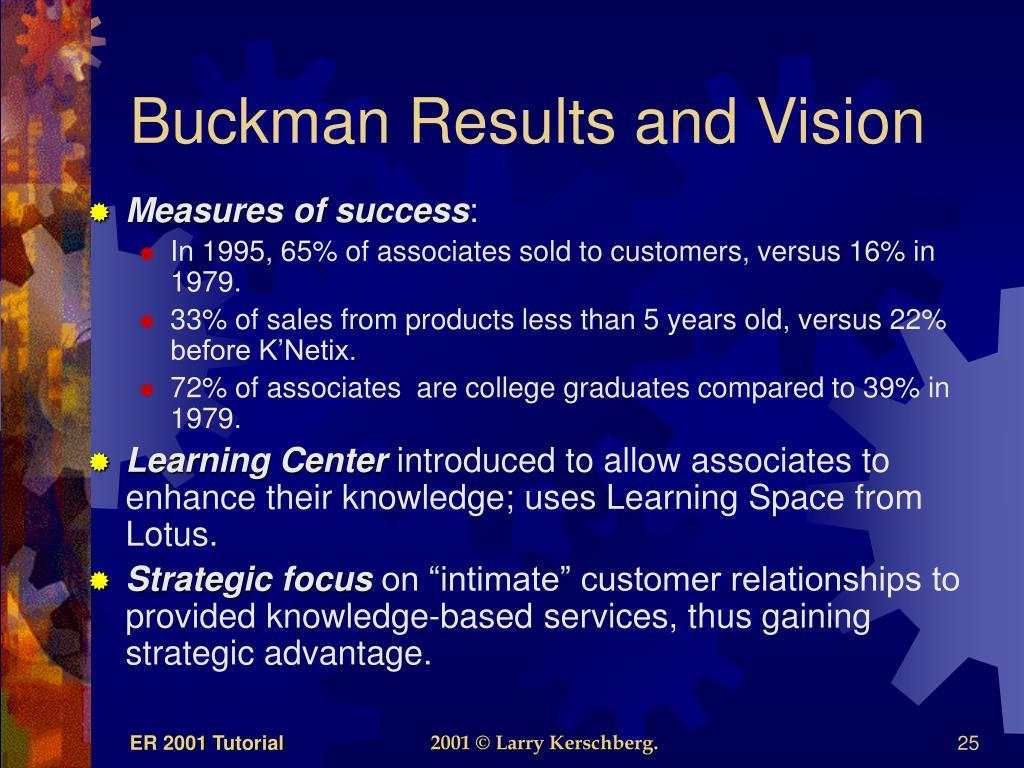 Buckman Results and Vision