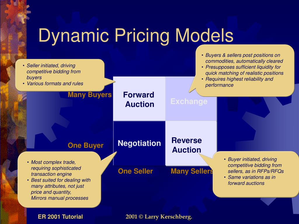 Seller initiated, driving competitive bidding from buyers