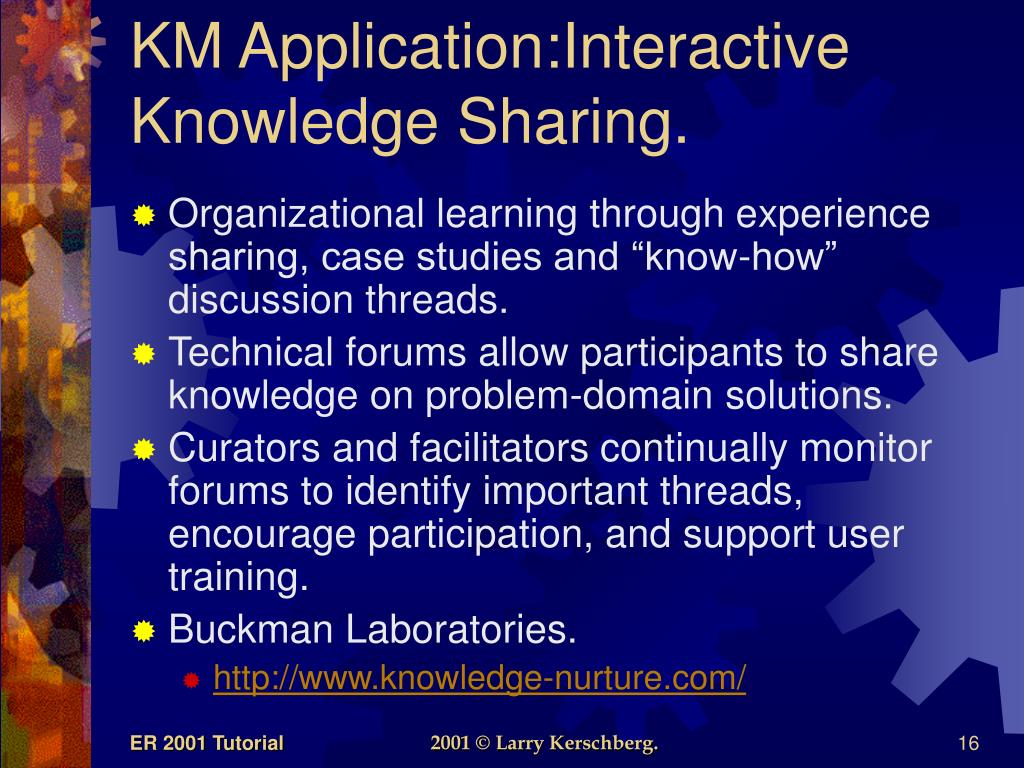 KM Application:Interactive Knowledge Sharing.