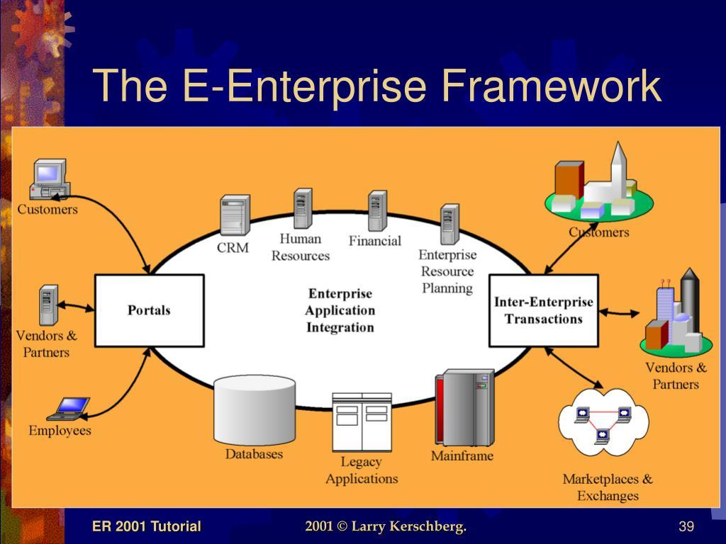 The E-Enterprise Framework