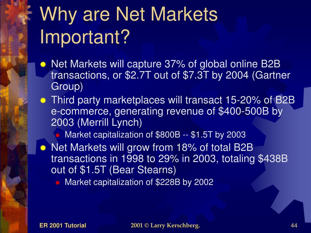 Why are Net Markets Important?