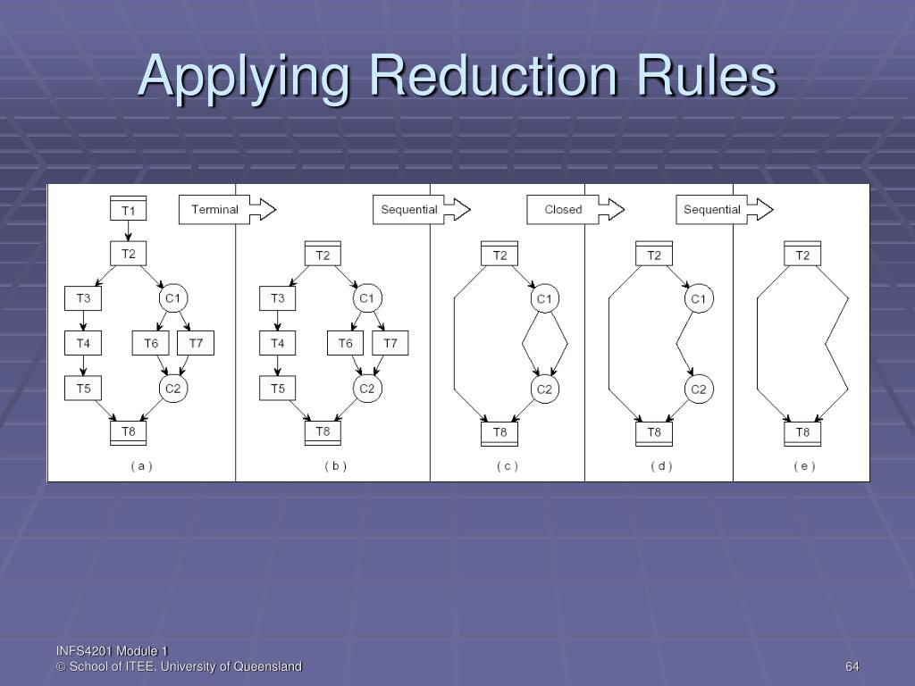 Applying Reduction Rules