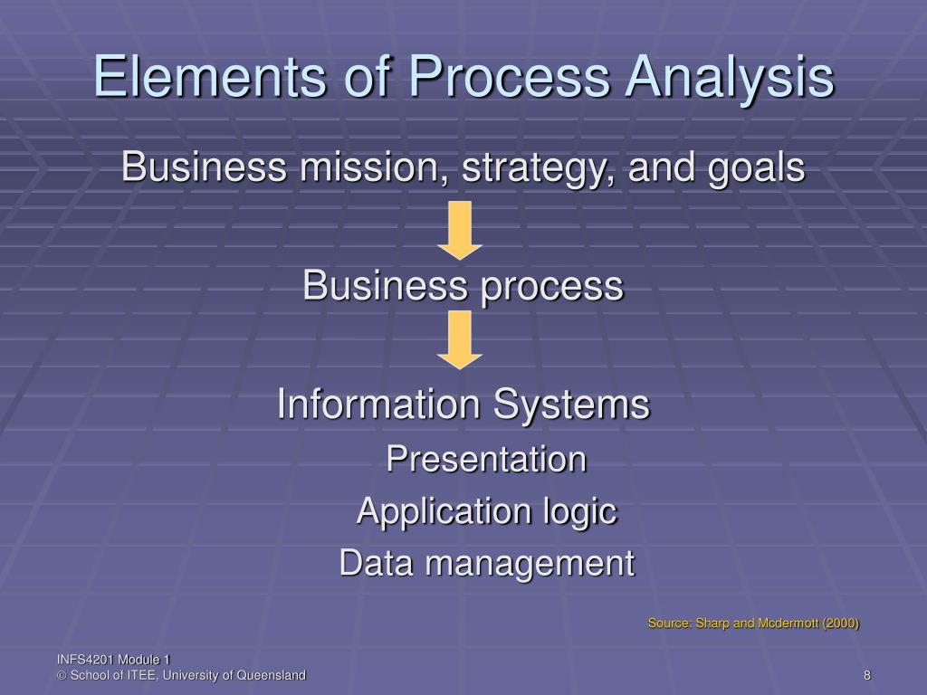 Elements of Process Analysis