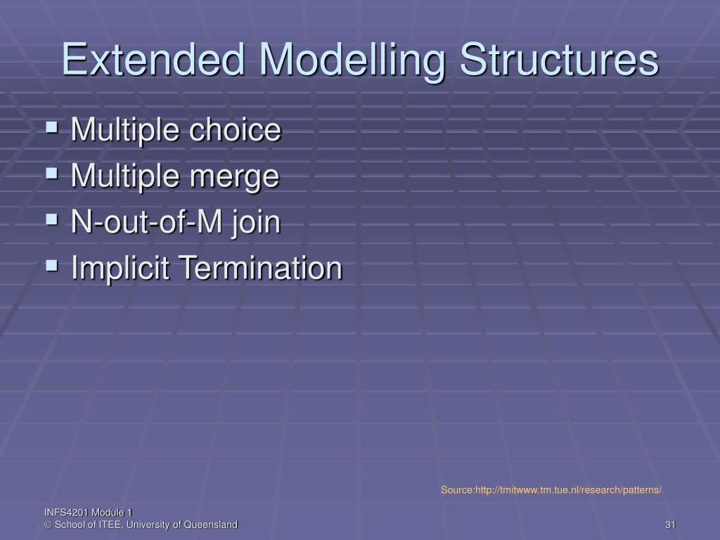 Extended Modelling Structures