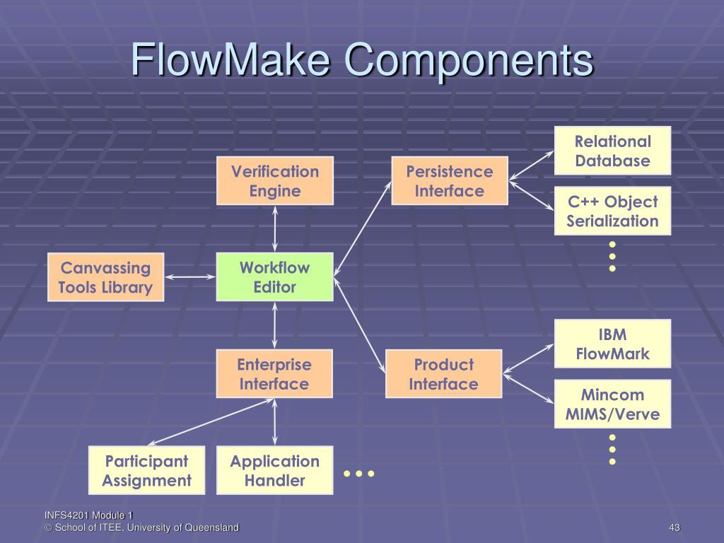 FlowMake Components
