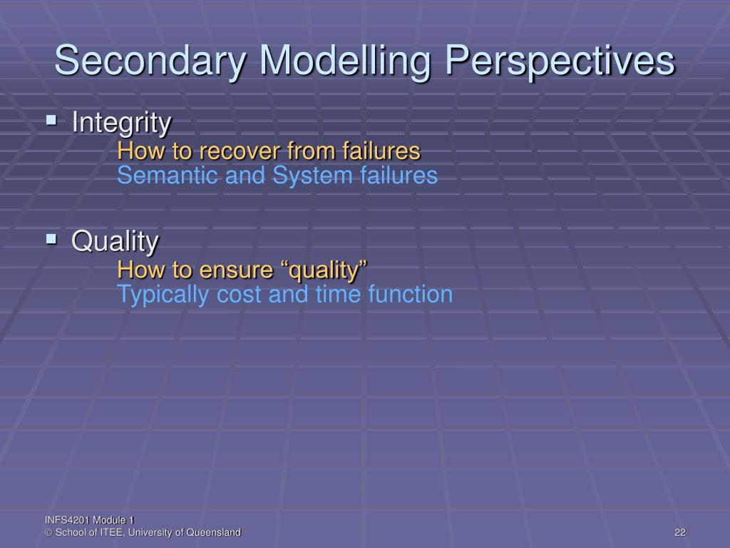 Secondary Modelling Perspectives