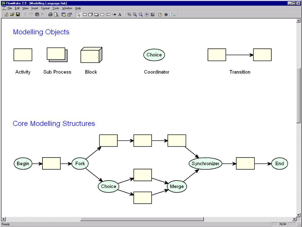 INFS4201 Module 1