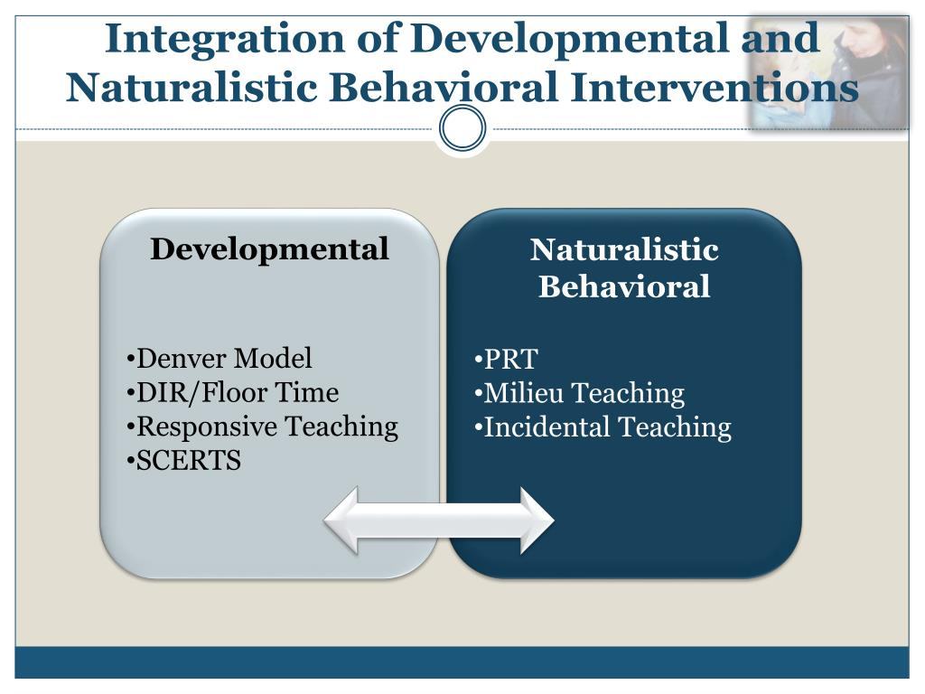 intervention strategies for children with developmental Early intervention services are a range of targeted services to help young children who have developmental delays or specific health conditions different types of specialists work with these kids providing services early helps children catch up and increases their chances for success in school and life overall.