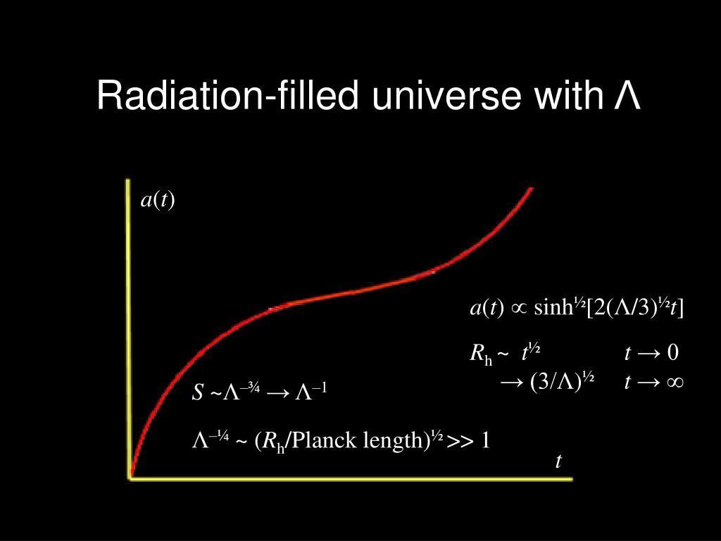 Radiation-filled
