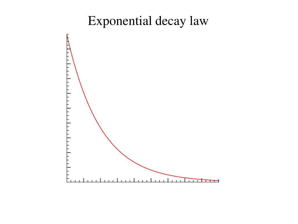 Exponential decay law