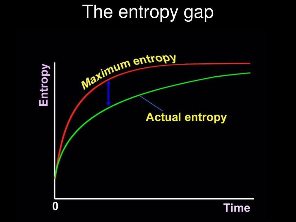 The entropy gap