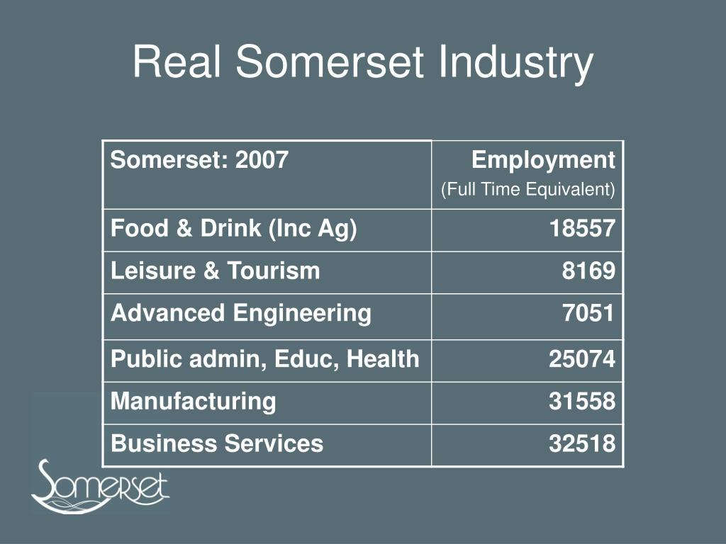 Real Somerset Industry
