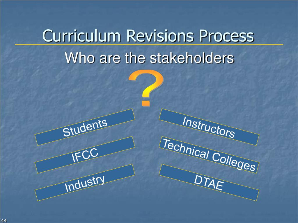 Curriculum Revisions Process
