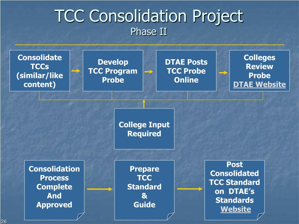 TCC Consolidation Project