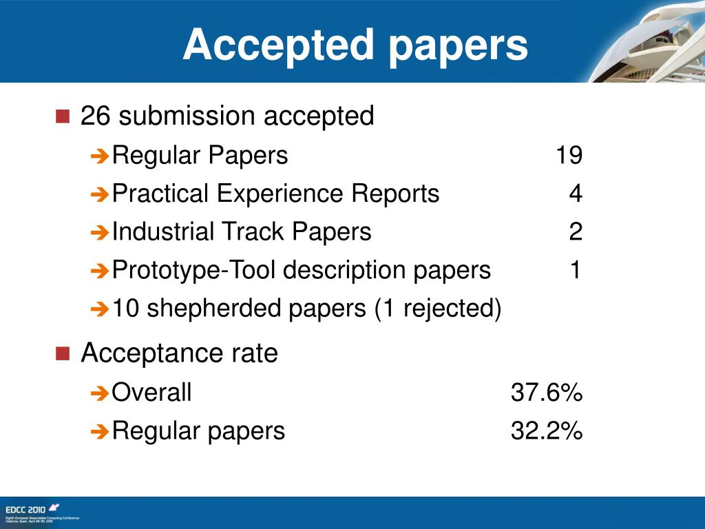 Accepted papers