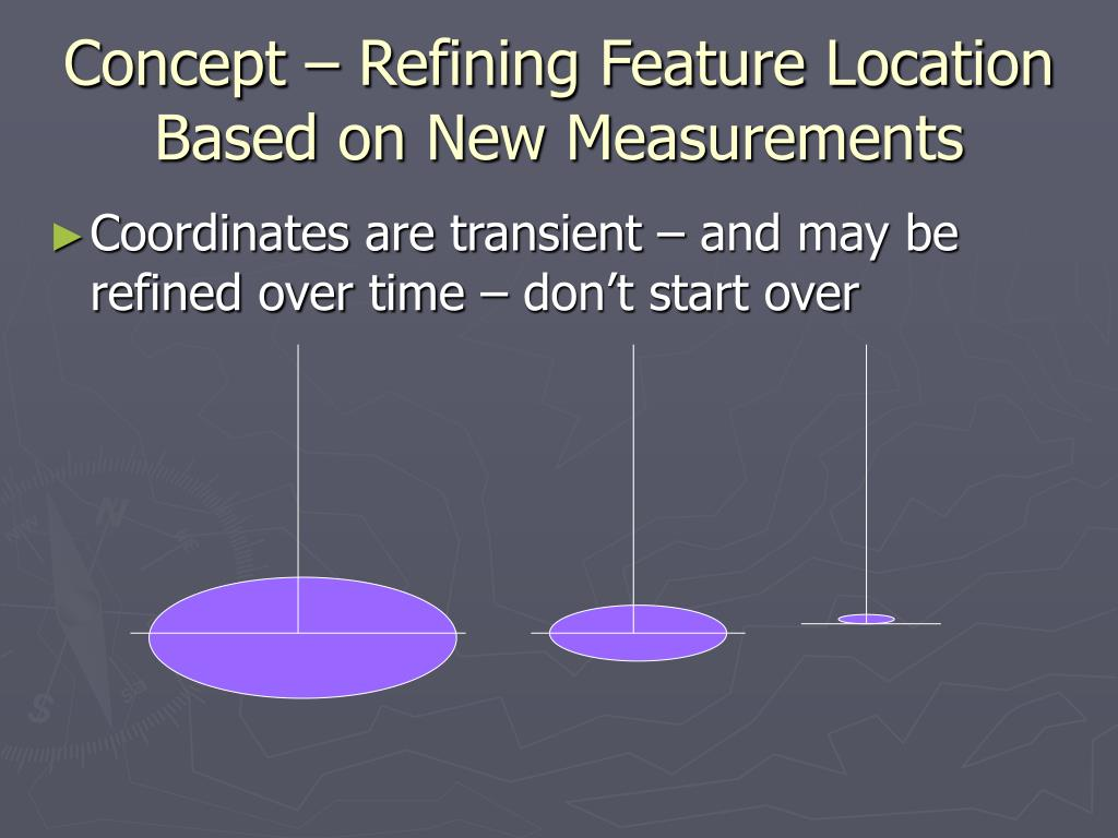 Concept – Refining Feature Location Based on New Measurements