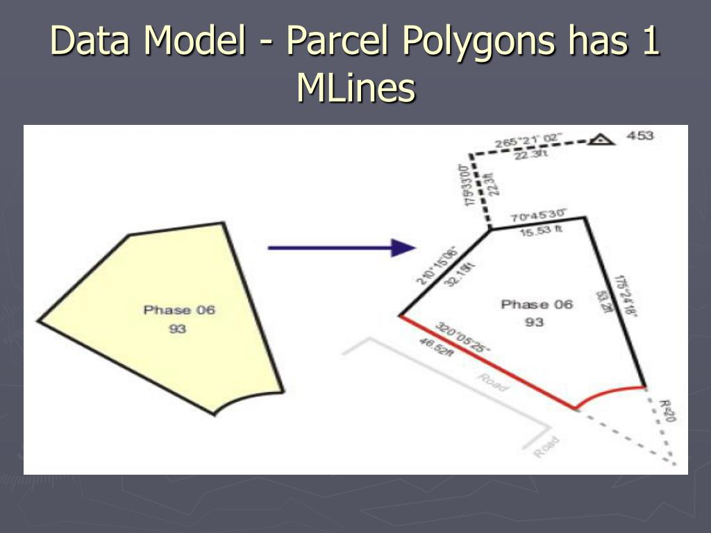 Data Model - Parcel Polygons has 1 MLines