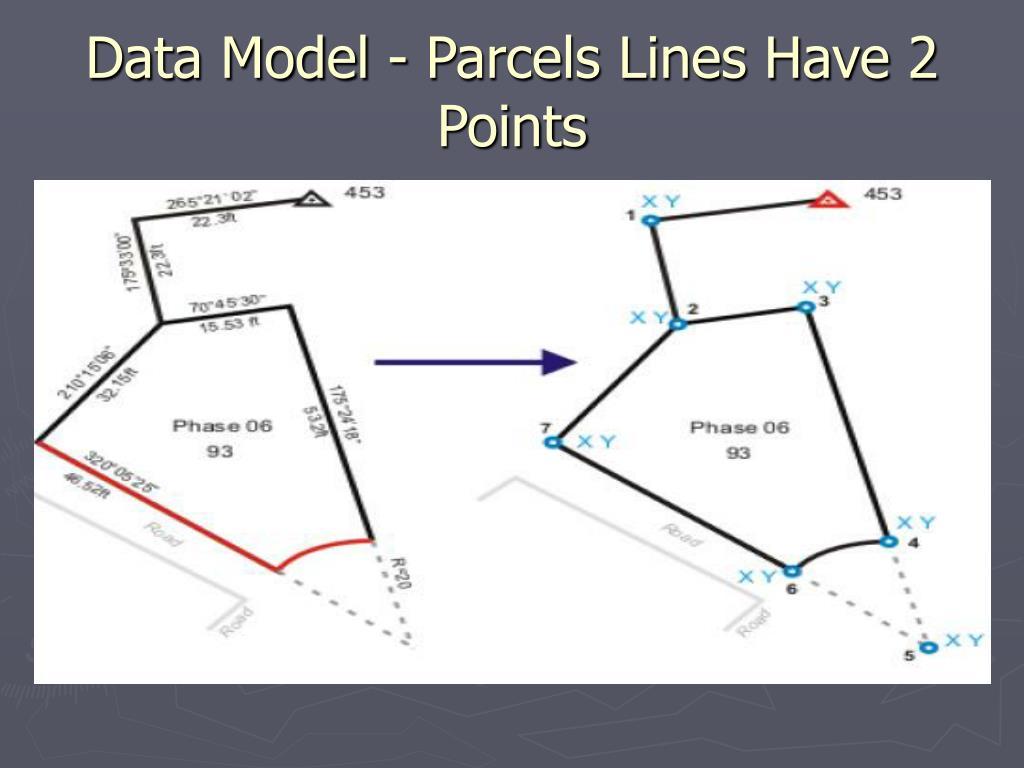 Data Model - Parcels Lines Have 2 Points