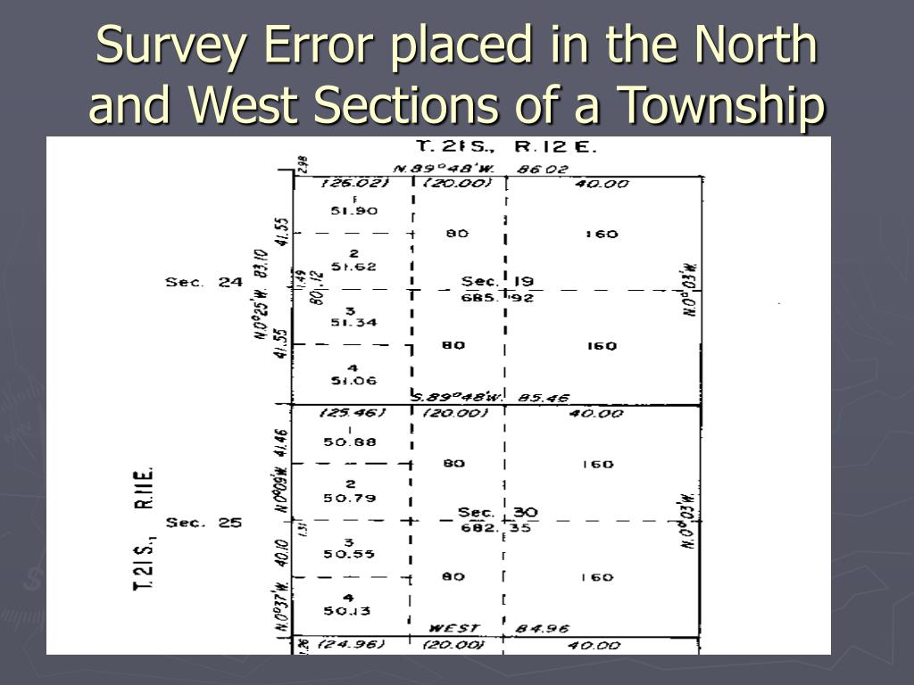 Survey Error placed in the North and West Sections of a Township