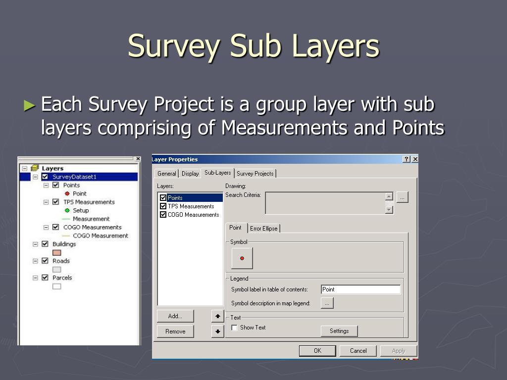 Survey Sub Layers