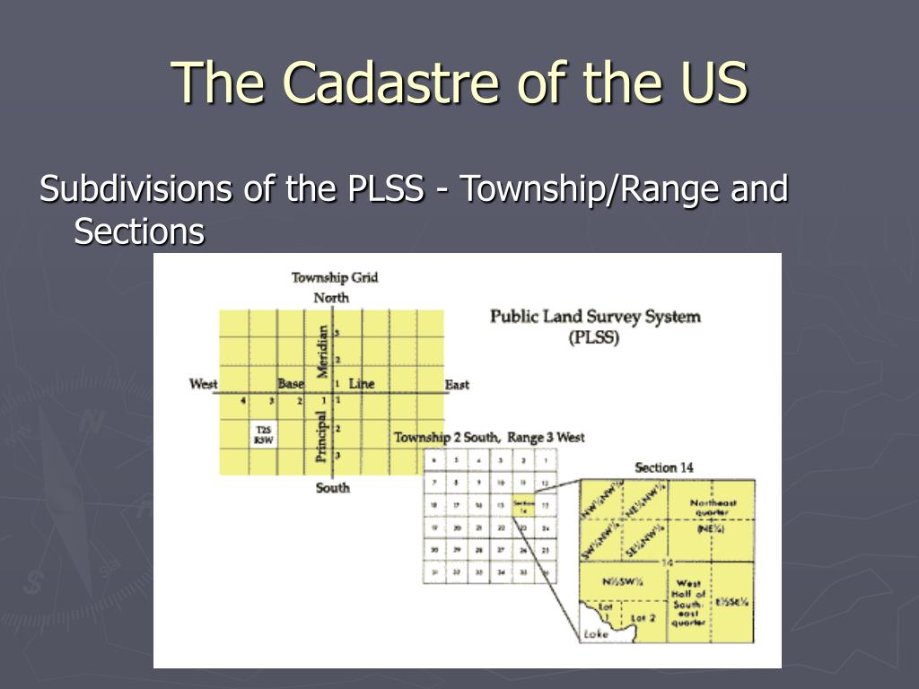The Cadastre of the US