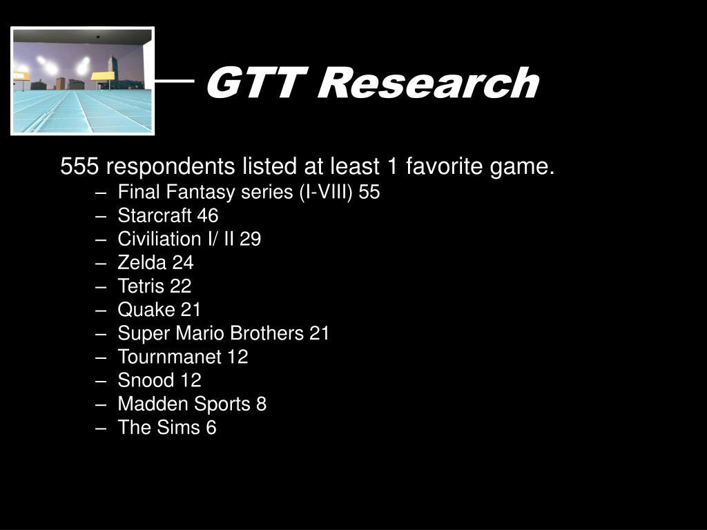 GTT Research