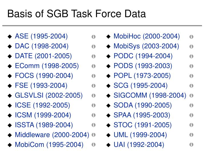 Basis of sgb task force data