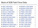 basis of sgb task force data