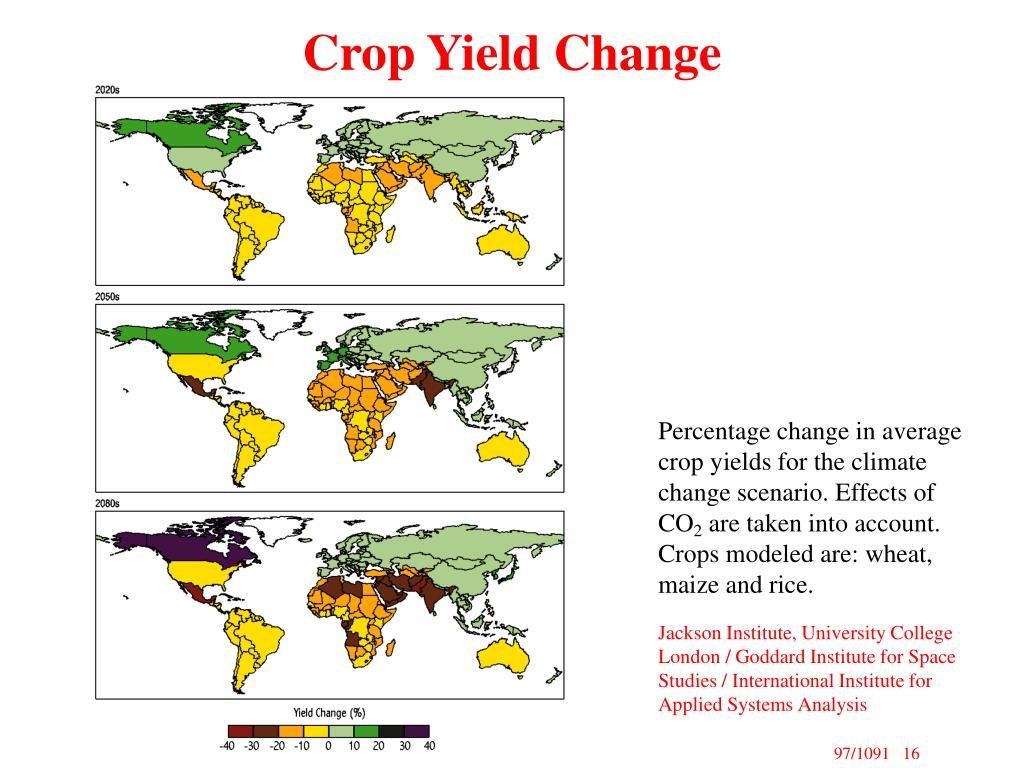 Crop Yield Change