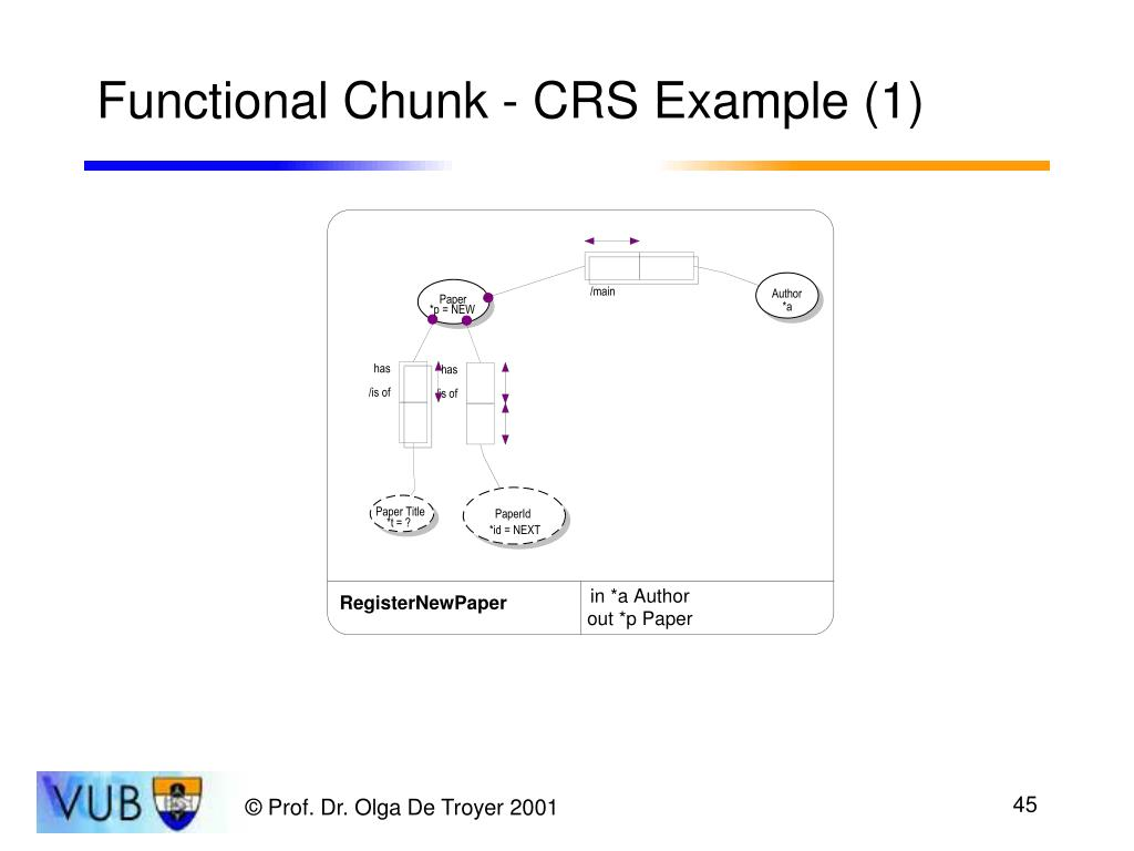 Functional Chunk - CRS Example (