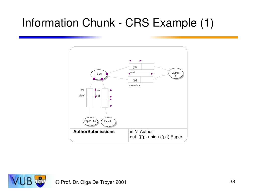 Information Chunk - CRS Example (1)