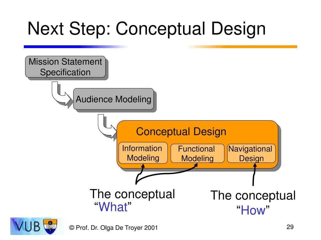 The conceptual