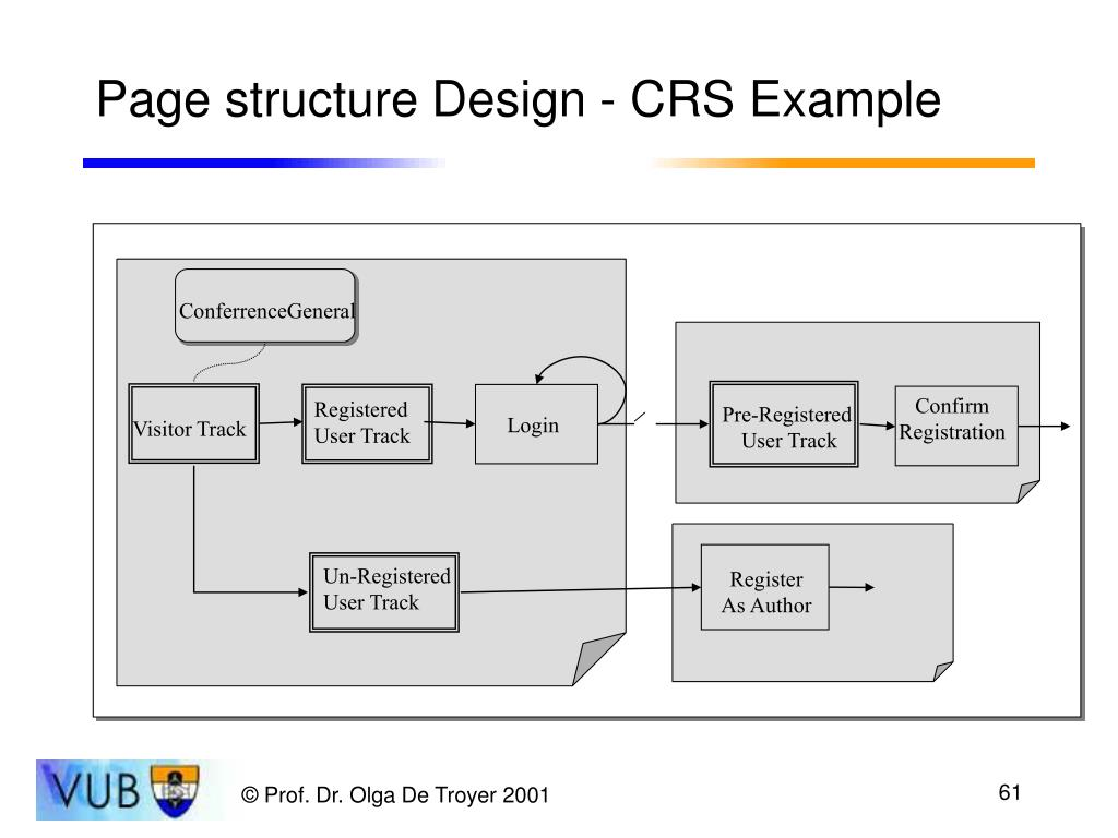 Page structure Design - CRS Example