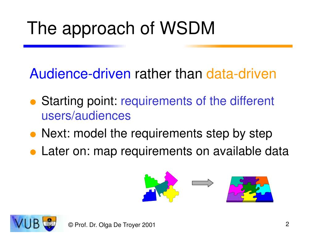 The approach of WSDM