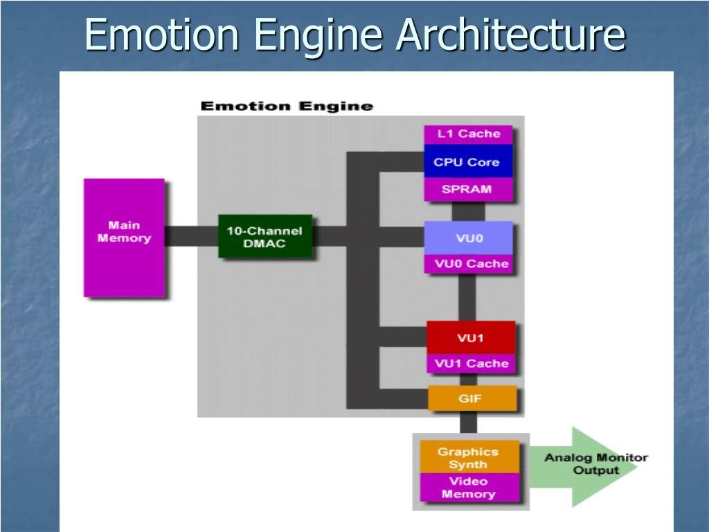 Emotion Engine Architecture