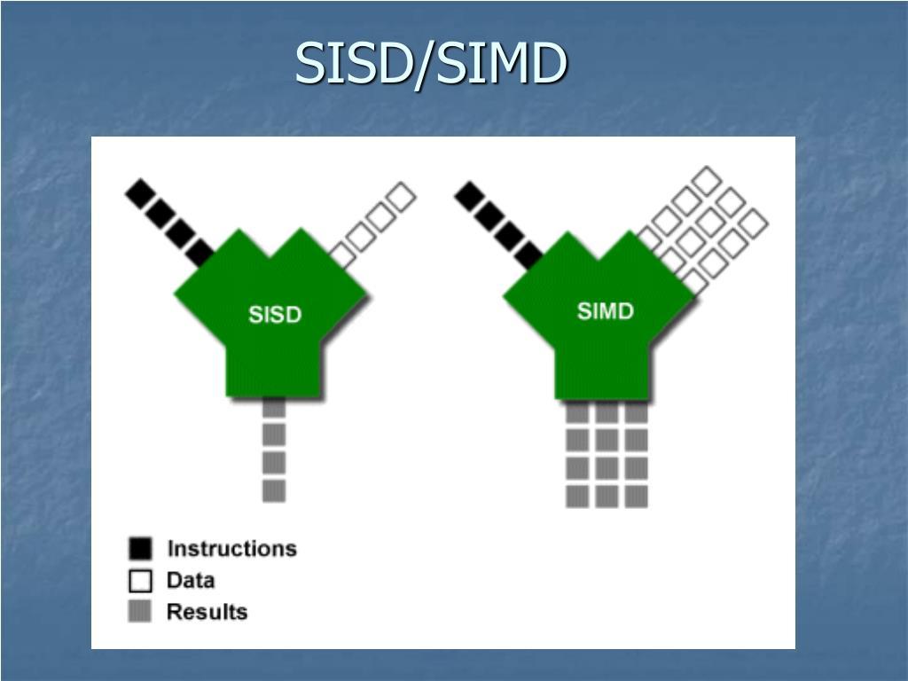 SISD/SIMD