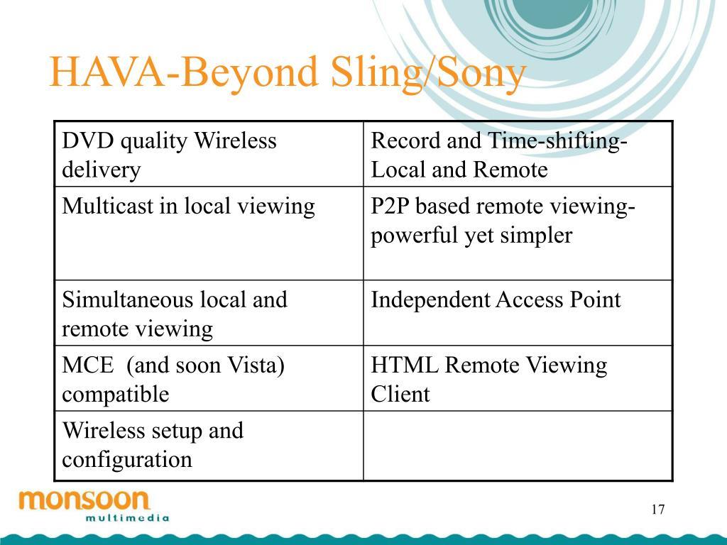 HAVA-Beyond Sling/Sony