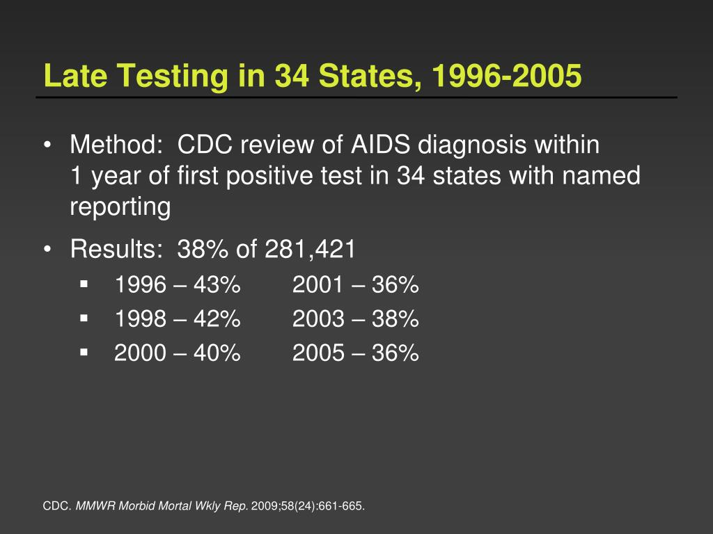 Late Testing in 34 States, 1996-2005