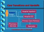care transitions and handoffs14