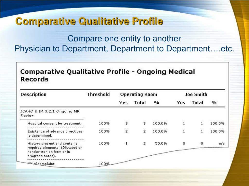 Comparative Qualitative Profile