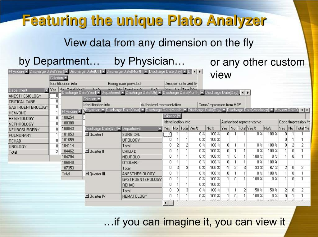 Featuring the unique Plato Analyzer
