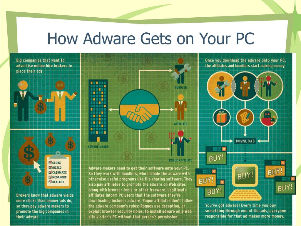How Adware Gets on Your PC
