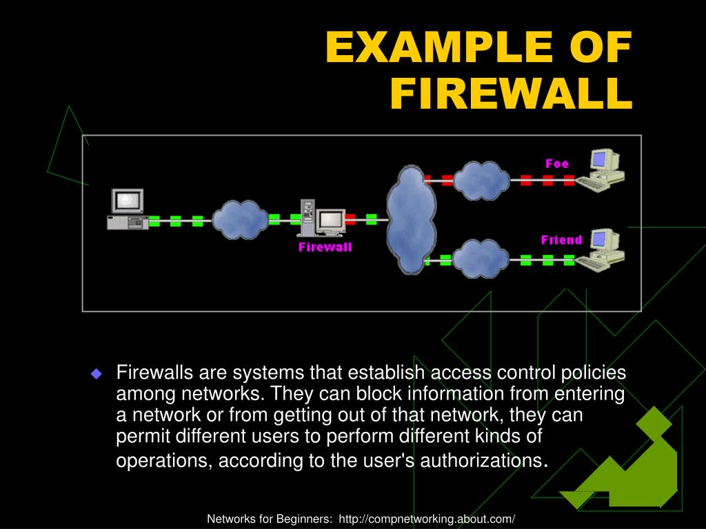 EXAMPLE OF FIREWALL