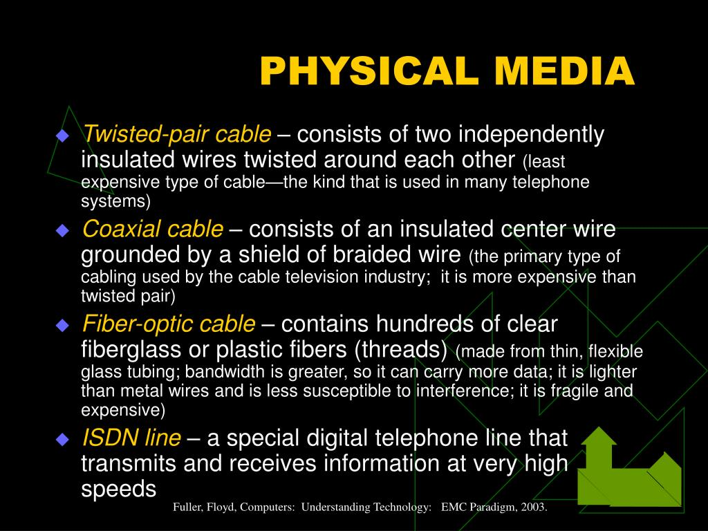 PHYSICAL MEDIA